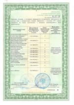 2217939_Licenziya Promjeko na othody 1-4 klass opasnosti-3