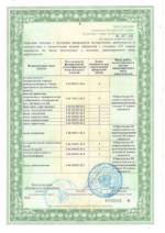 2217943_Licenziya Promjeko na othody 1-4 klass opasnosti-7