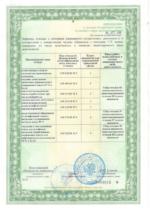 2217946_Licenziya Promjeko na othody 1-4 klass opasnosti-9