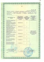 2217949_Licenziya Promjeko na othody 1-4 klass opasnosti-14