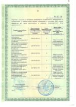 2217951_Licenziya Promjeko na othody 1-4 klass opasnosti-16
