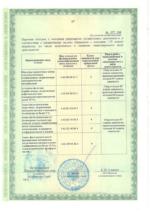 2217954_Licenziya Promjeko na othody 1-4 klass opasnosti-18