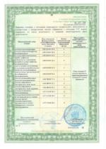 2217955_Licenziya Promjeko na othody 1-4 klass opasnosti-19