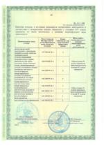 2217956_Licenziya Promjeko na othody 1-4 klass opasnosti-20