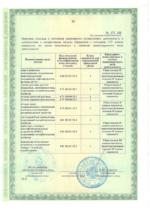 2217958_Licenziya Promjeko na othody 1-4 klass opasnosti-22