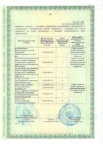 2217962_Licenziya Promjeko na othody 1-4 klass opasnosti-26