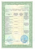 2217966_Licenziya Promjeko na othody 1-4 klass opasnosti-29