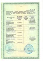 2217967_Licenziya Promjeko na othody 1-4 klass opasnosti-30